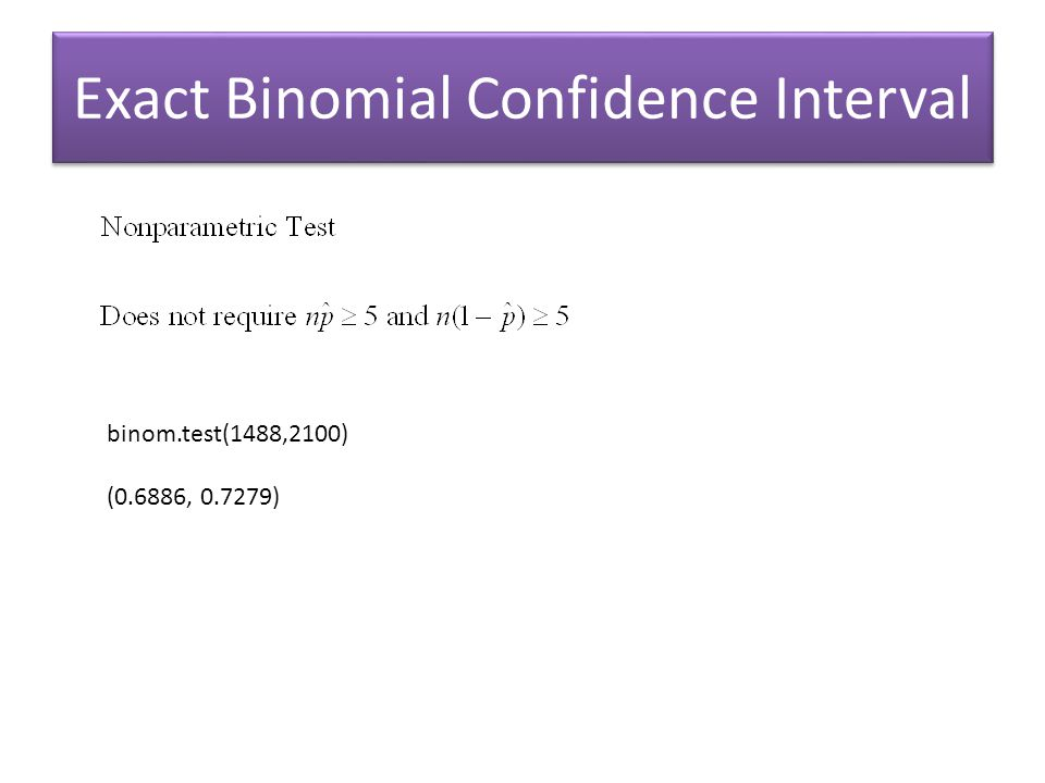 Exact Binomial Confidence Interval