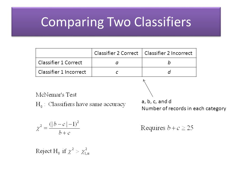 Comparing Two Classifiers