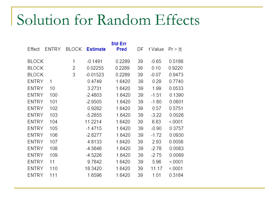 Solution for Random Effects