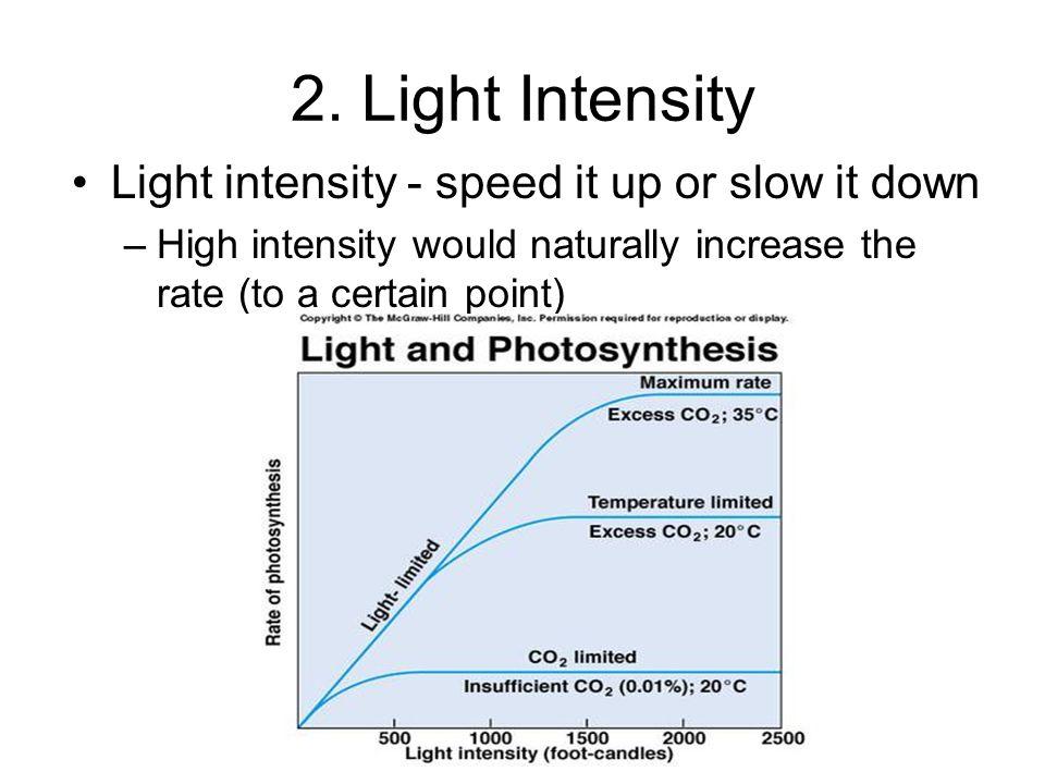 2. Light Intensity Light intensity - speed it up or slow it down