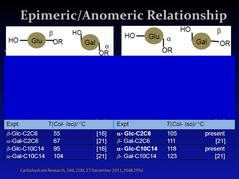 Epimeric/Anomeric Relationship