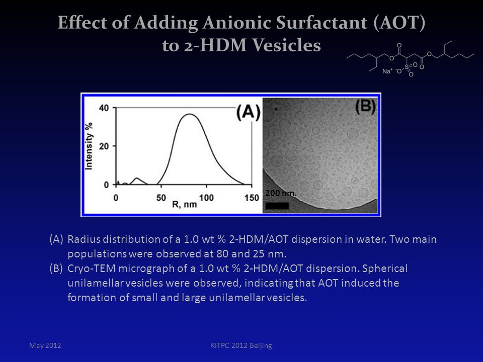 Effect of Adding Anionic Surfactant (AOT) to 2-HDM Vesicles
