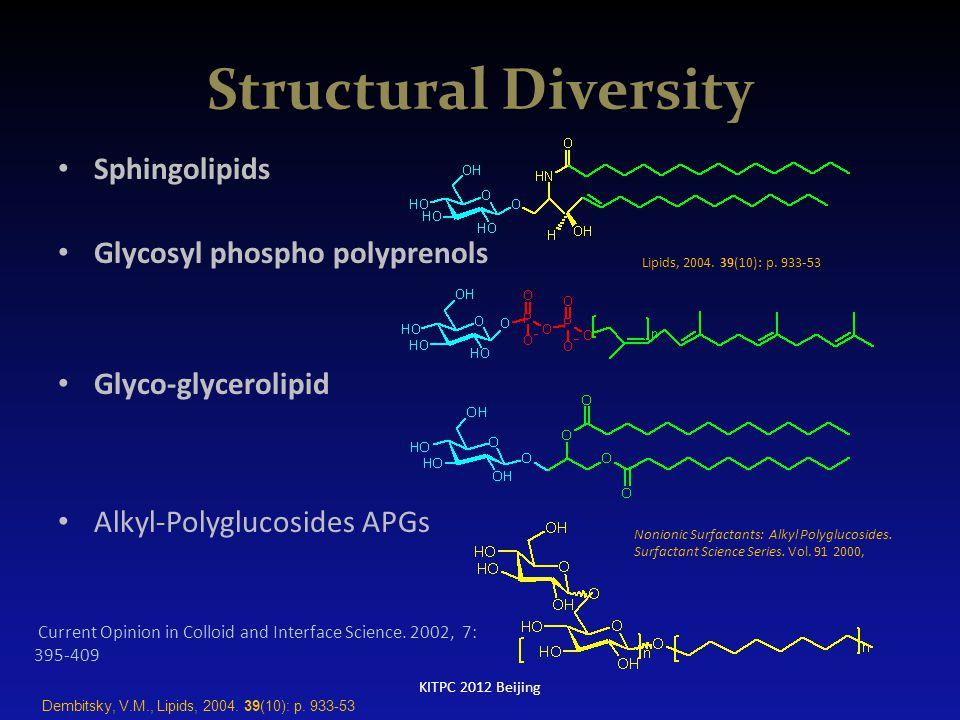 Structural Diversity Sphingolipids Glycosyl phospho polyprenols