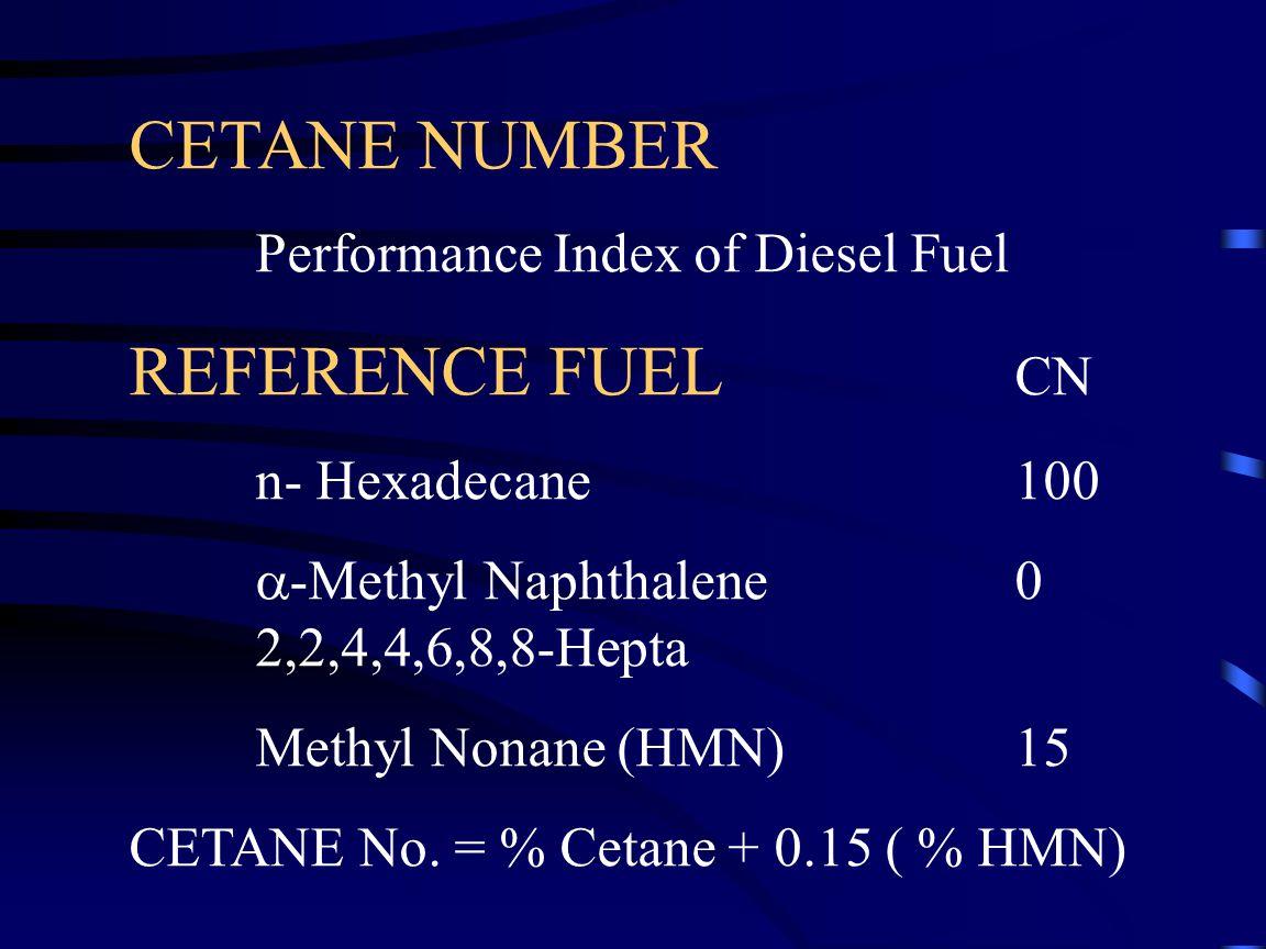 CETANE NUMBER REFERENCE FUEL CN n- Hexadecane 100