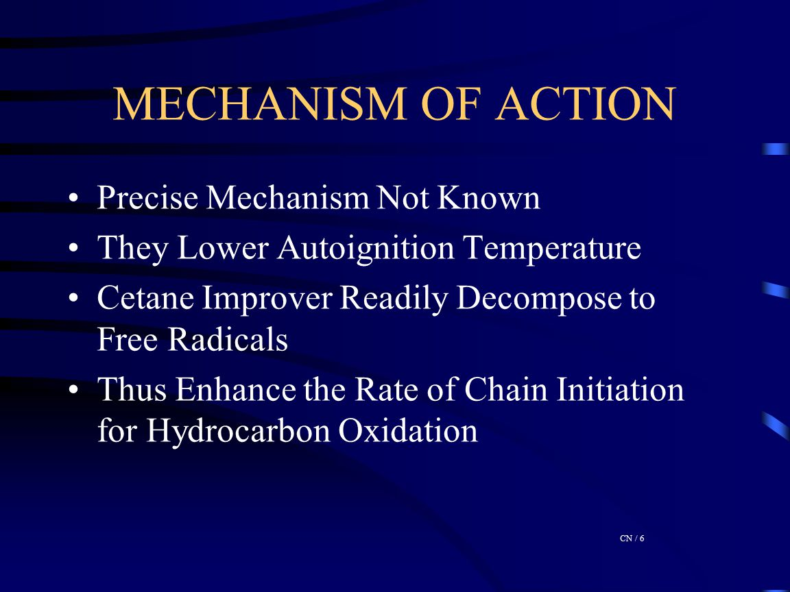 MECHANISM OF ACTION Precise Mechanism Not Known