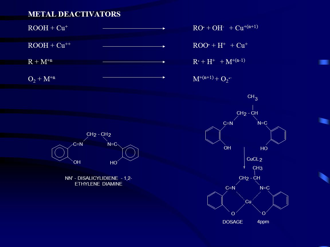 METAL DEACTIVATORS ROOH + Cu+ RO. + OH- + Cu+(n+1)