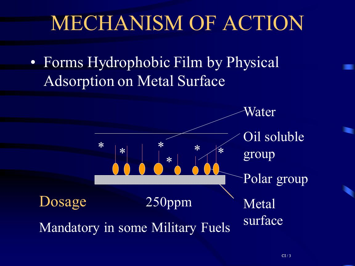 MECHANISM OF ACTION Forms Hydrophobic Film by Physical Adsorption on Metal Surface. Water. Oil soluble group.