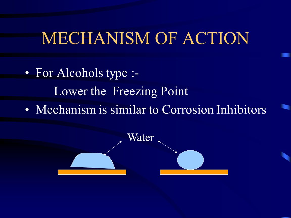 MECHANISM OF ACTION For Alcohols type :- Lower the Freezing Point