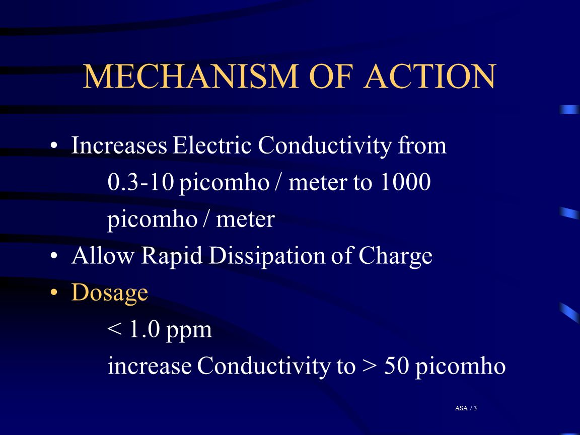 MECHANISM OF ACTION Increases Electric Conductivity from