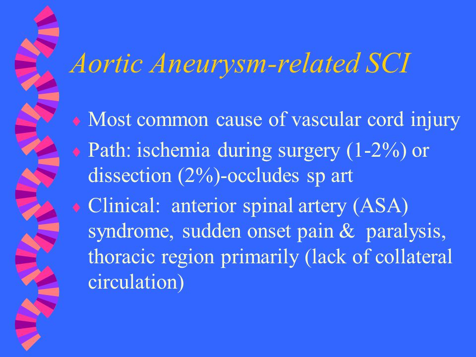 Aortic Aneurysm-related SCI