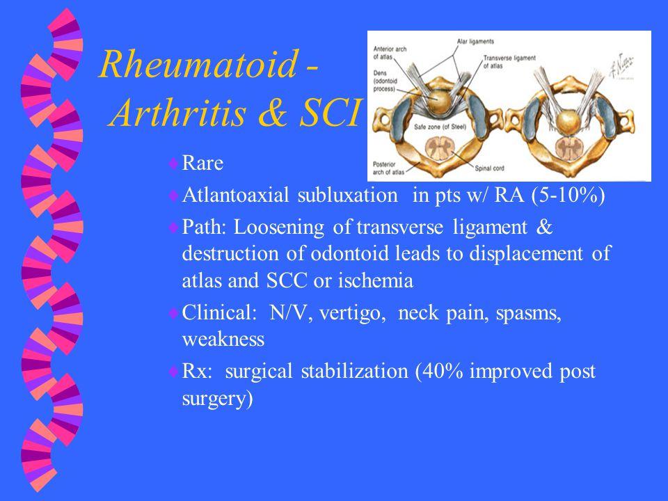 Rheumatoid - Arthritis & SCI