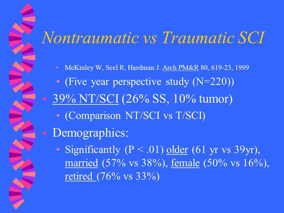 Nontraumatic vs Traumatic SCI