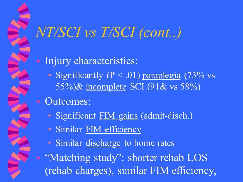 NT/SCI vs T/SCI (cont..) Injury characteristics: Outcomes: