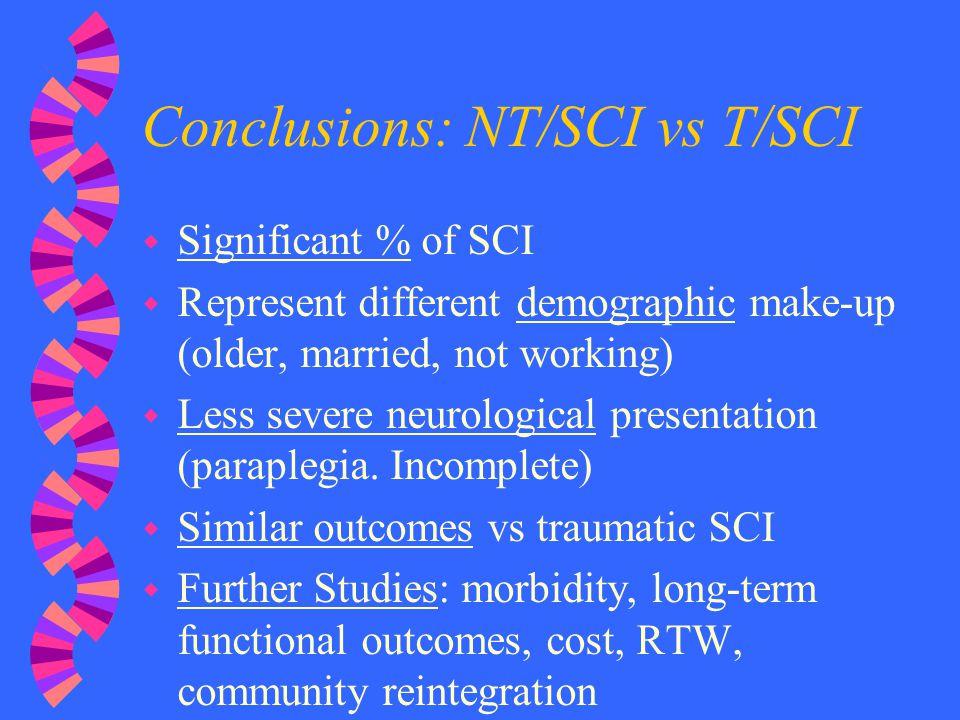 Conclusions: NT/SCI vs T/SCI