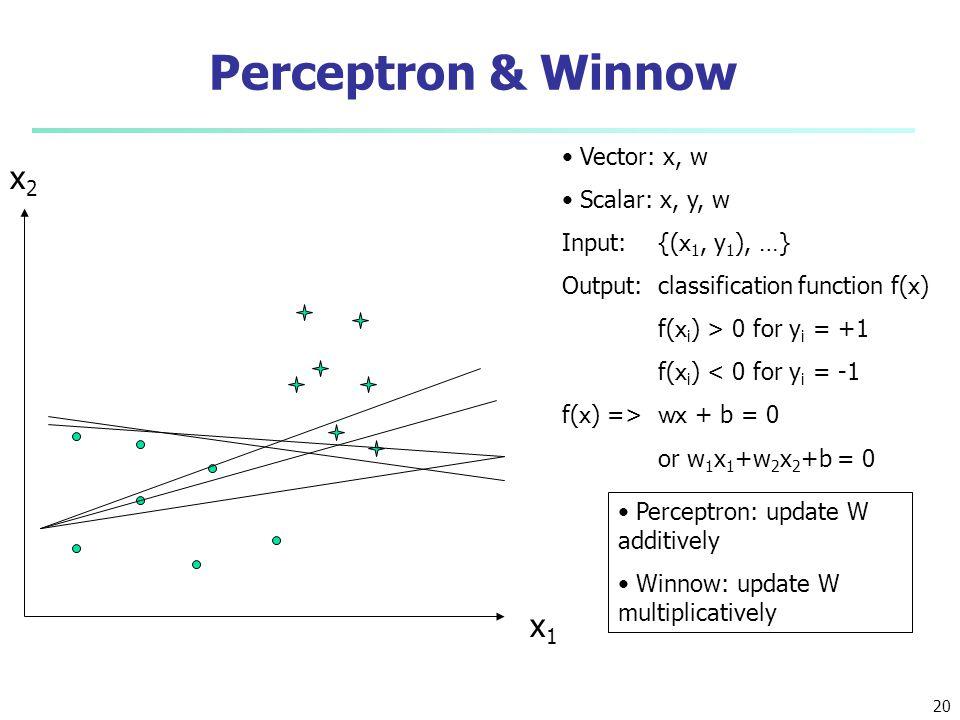 Perceptron & Winnow x2 x1 Vector: x, w Scalar: x, y, w