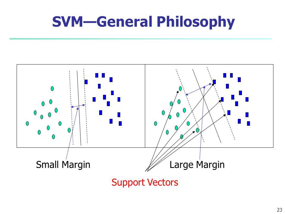 SVM—General Philosophy