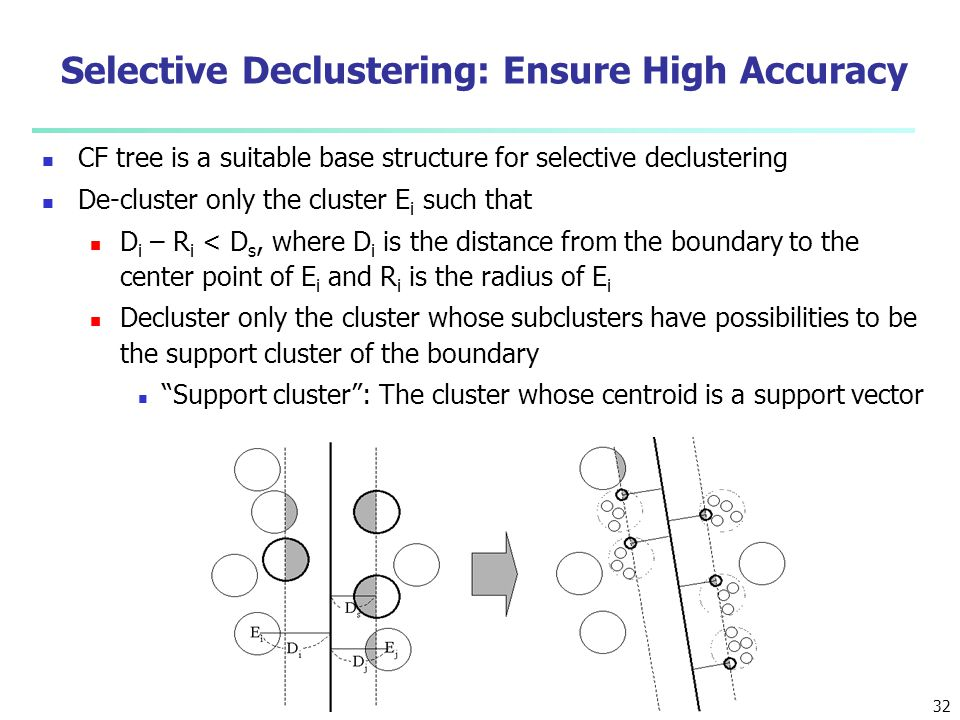 Selective Declustering: Ensure High Accuracy