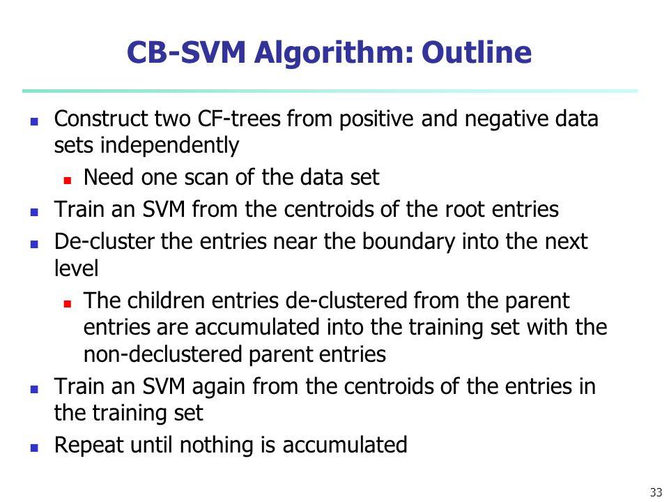 CB-SVM Algorithm: Outline