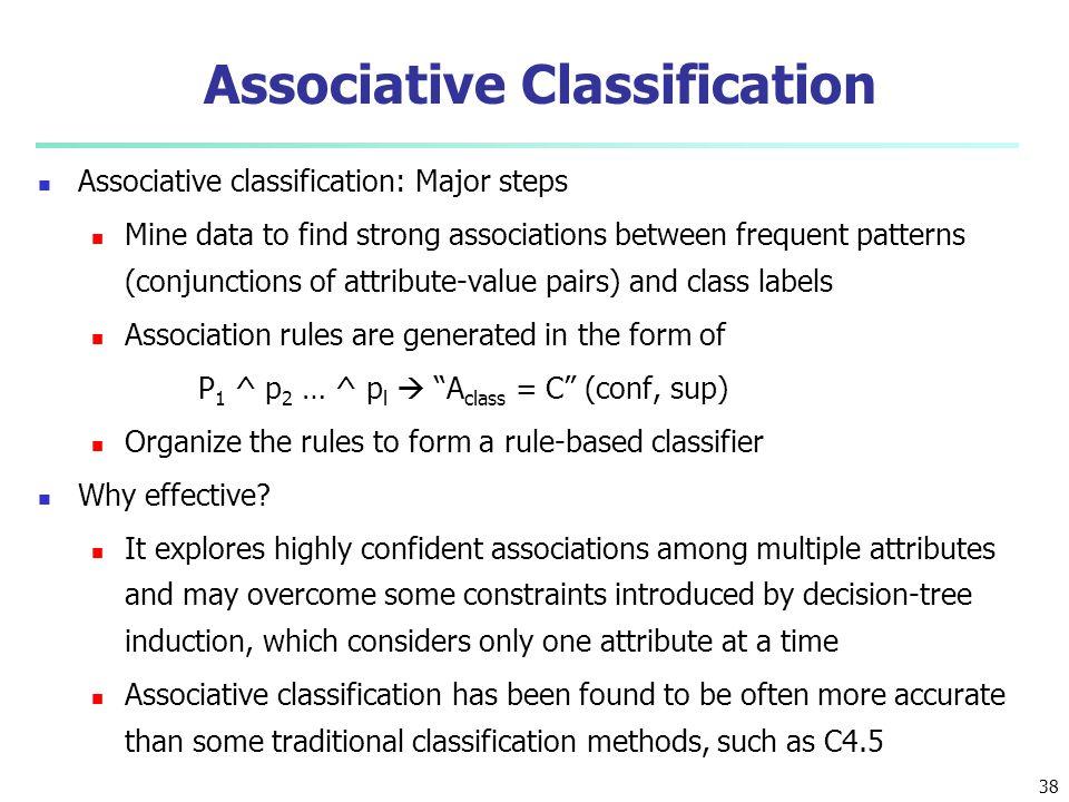 Associative Classification
