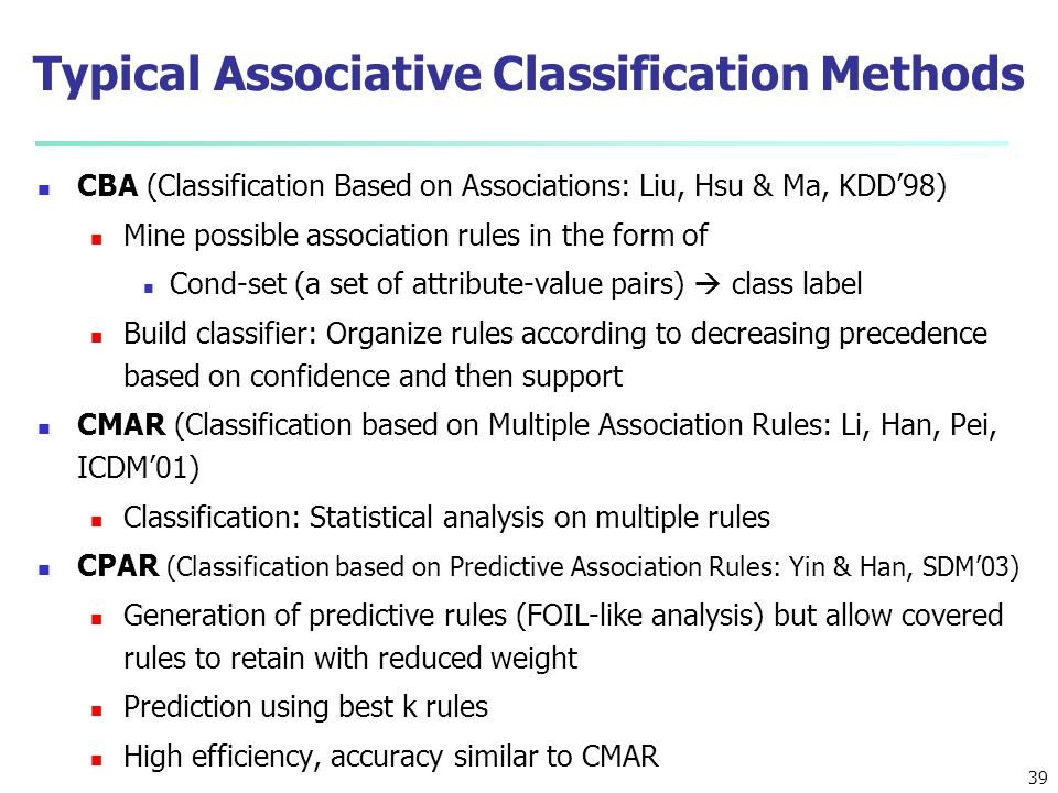 Typical Associative Classification Methods