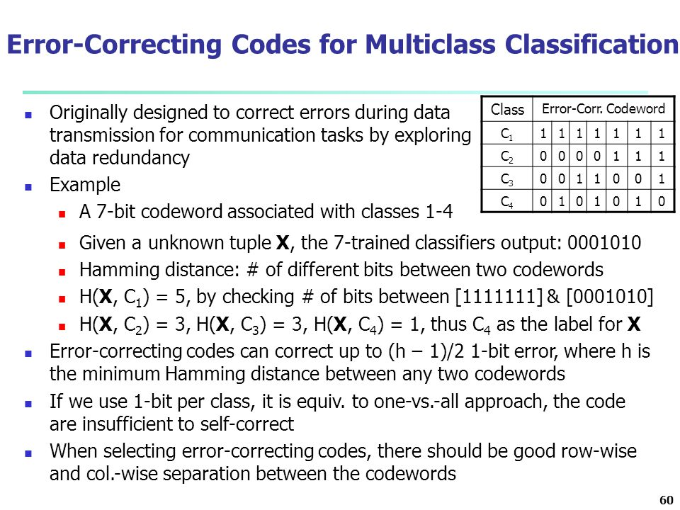 Error-Correcting Codes for Multiclass Classification
