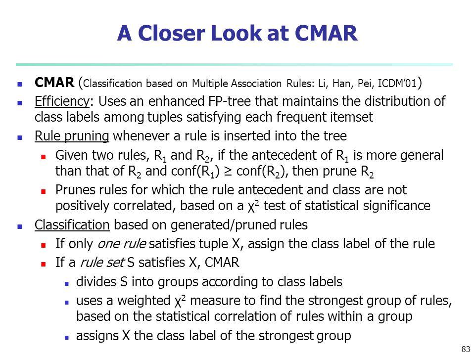 A Closer Look at CMAR CMAR (Classification based on Multiple Association Rules: Li, Han, Pei, ICDM'01)
