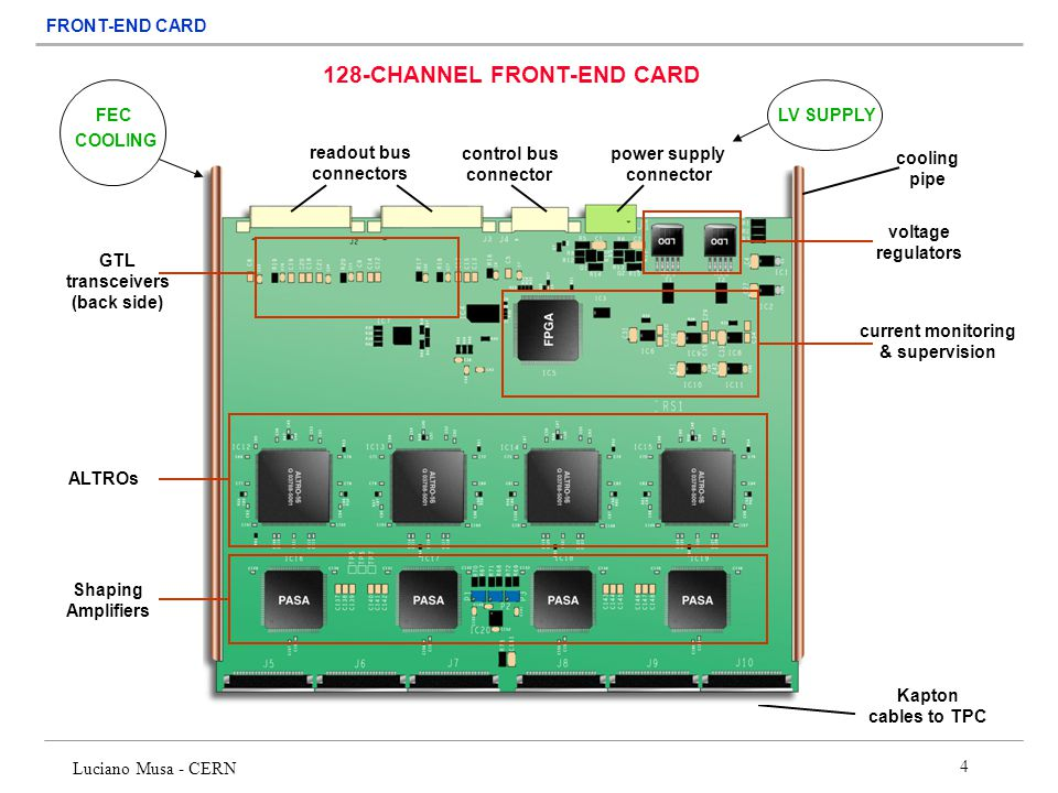 128-CHANNEL FRONT-END CARD