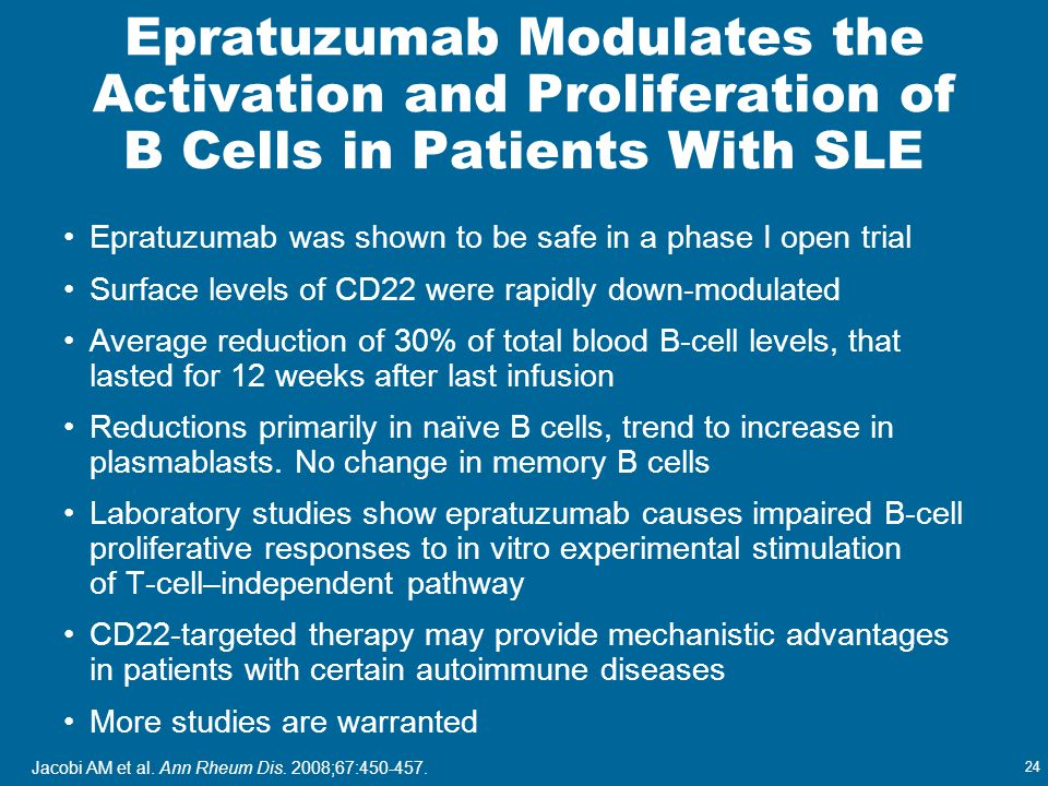 Epratuzumab Modulates the Activation and Proliferation of B Cells in Patients With SLE