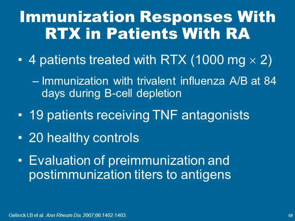 Immunization Responses With RTX in Patients With RA