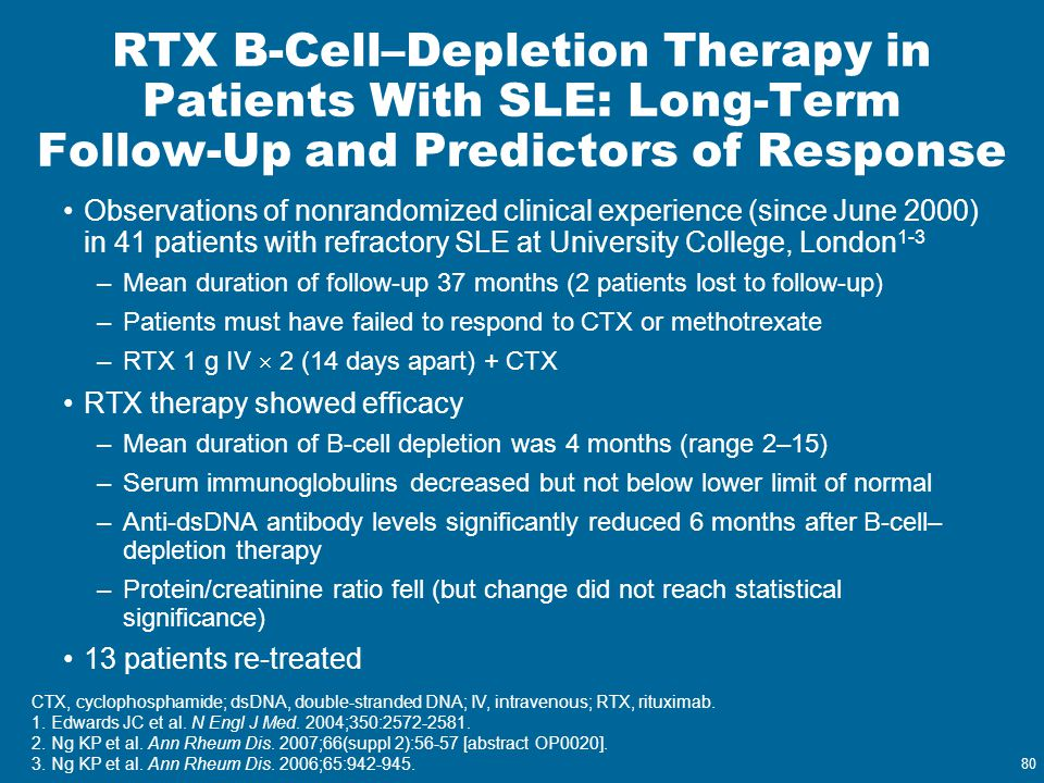 RTX B-Cell–Depletion Therapy in Patients With SLE: Long-Term Follow-Up and Predictors of Response