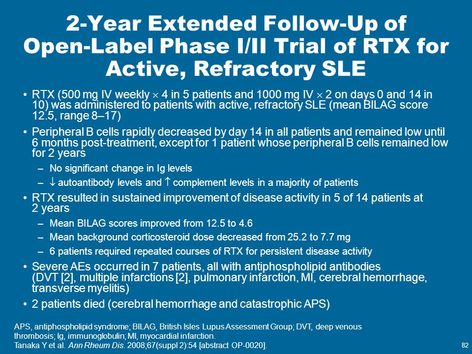 2-Year Extended Follow-Up of Open-Label Phase I/II Trial of RTX for Active, Refractory SLE
