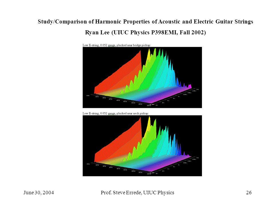 Ryan Lee (UIUC Physics P398EMI, Fall 2002)