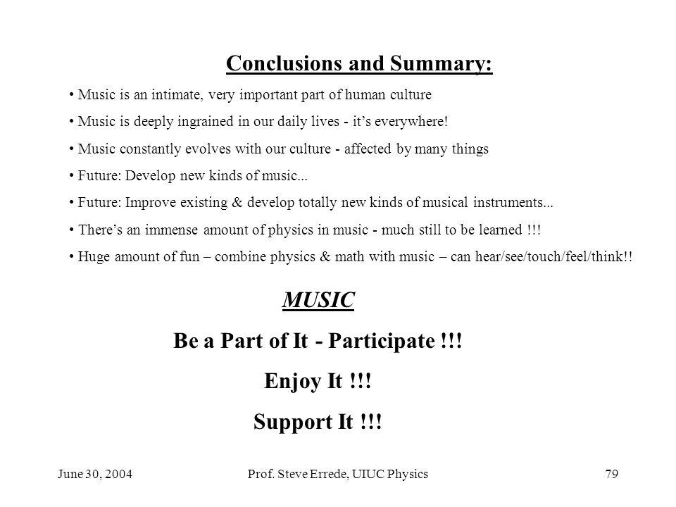 Be a Part of It - Participate !!!