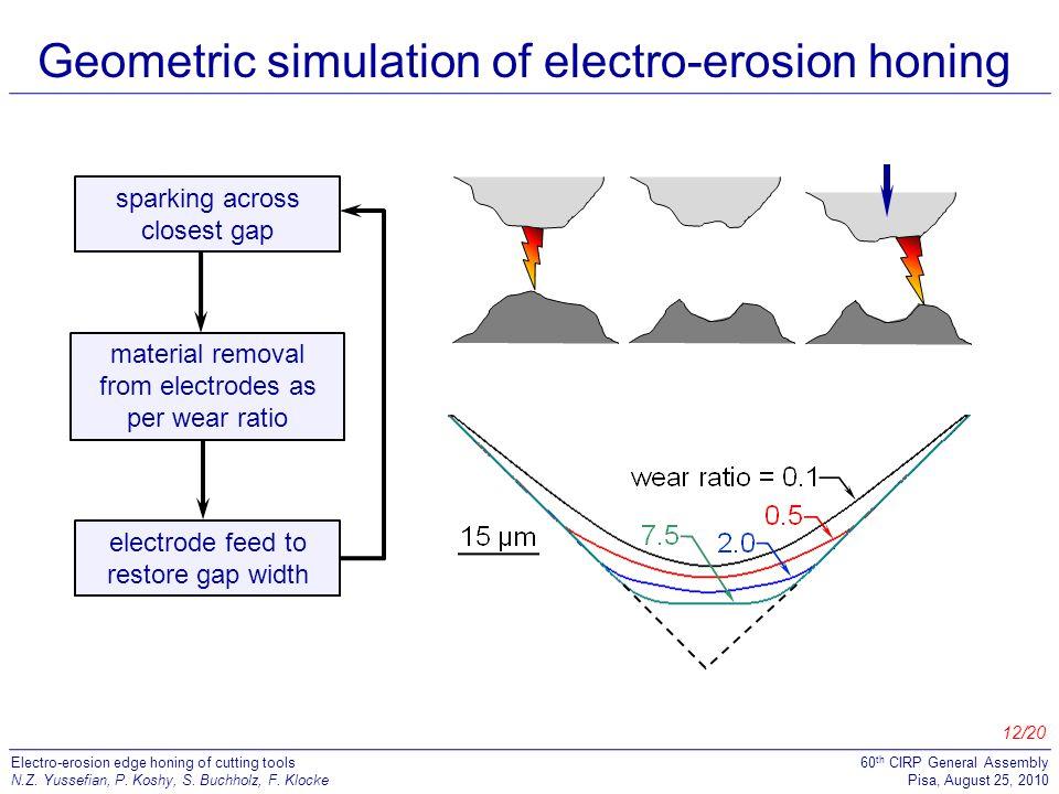 Geometric simulation of electro-erosion honing