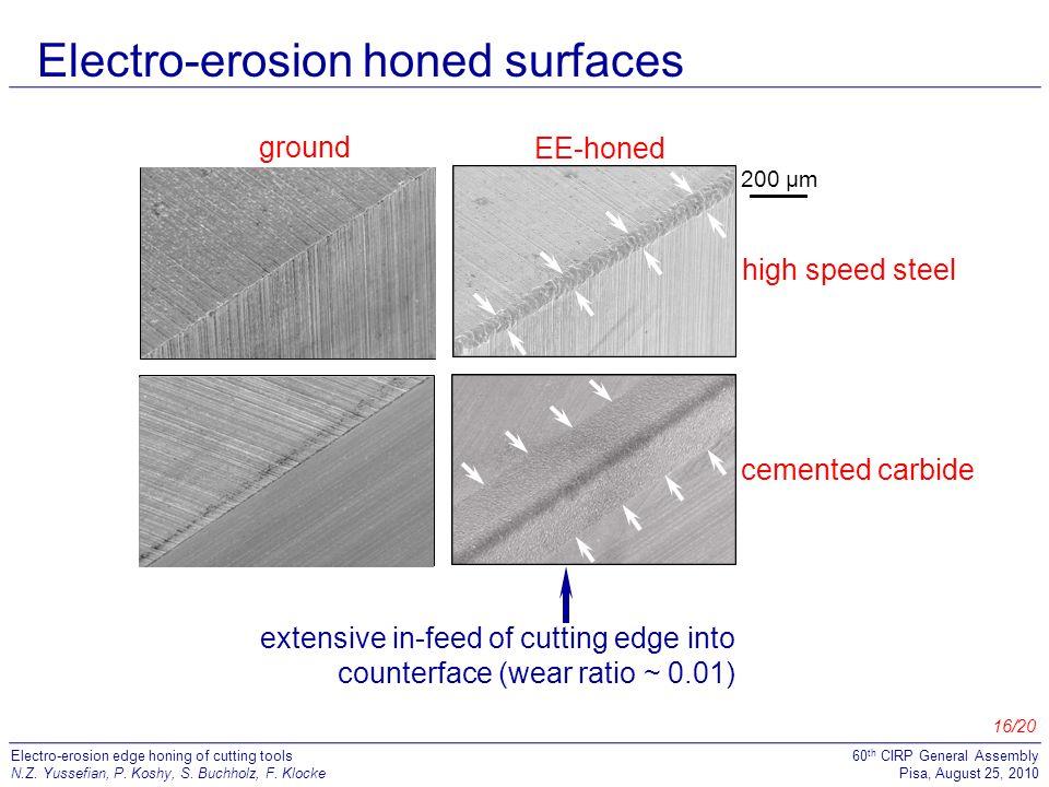 Electro-erosion honed surfaces