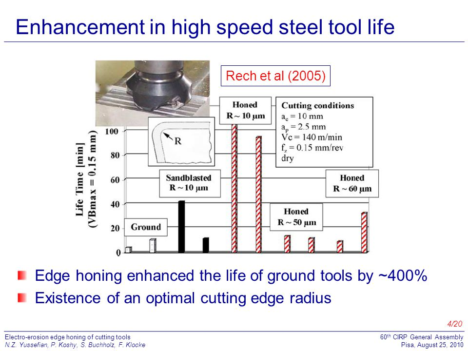 Enhancement in high speed steel tool life