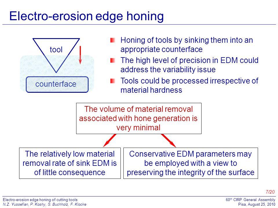 Electro-erosion edge honing