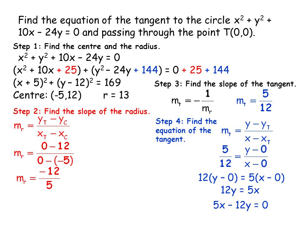 Find the equation of the tangent to the circle x2 + y2 + 10x – 24y = 0 and passing through the point T(0,0).