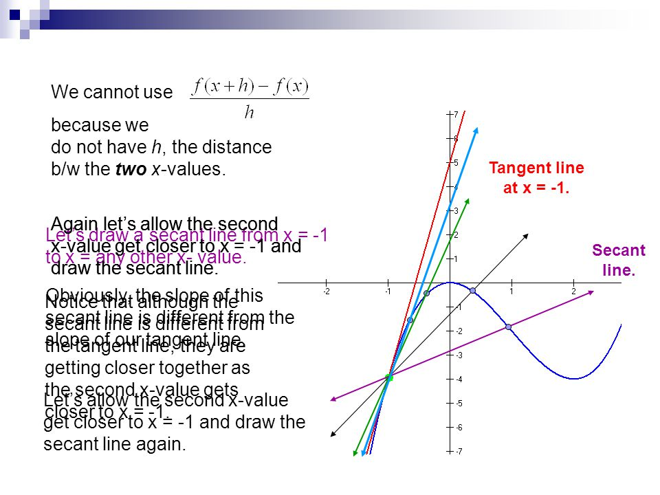 because we do not have h, the distance b/w the two x-values.