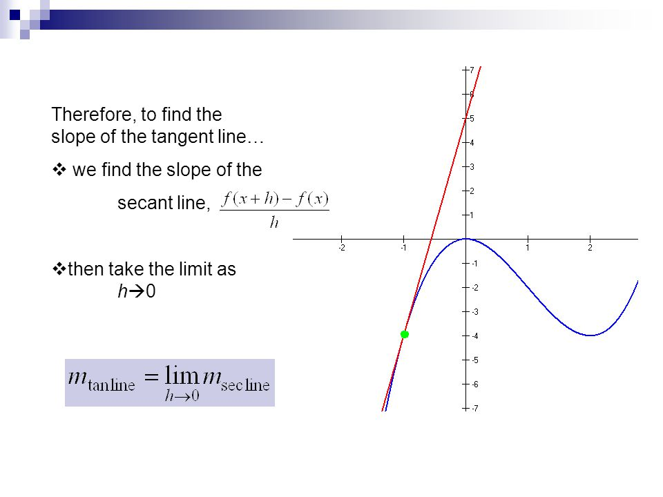Therefore, to find the slope of the tangent line…