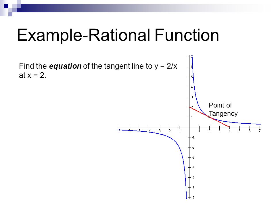Example-Rational Function