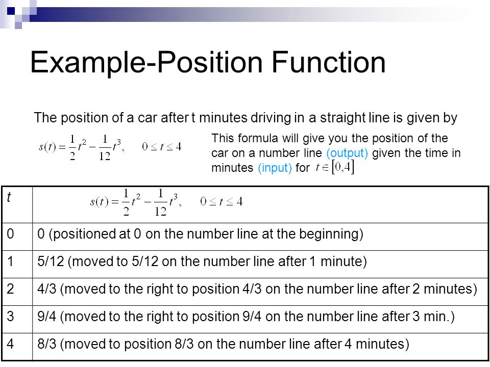 Example-Position Function