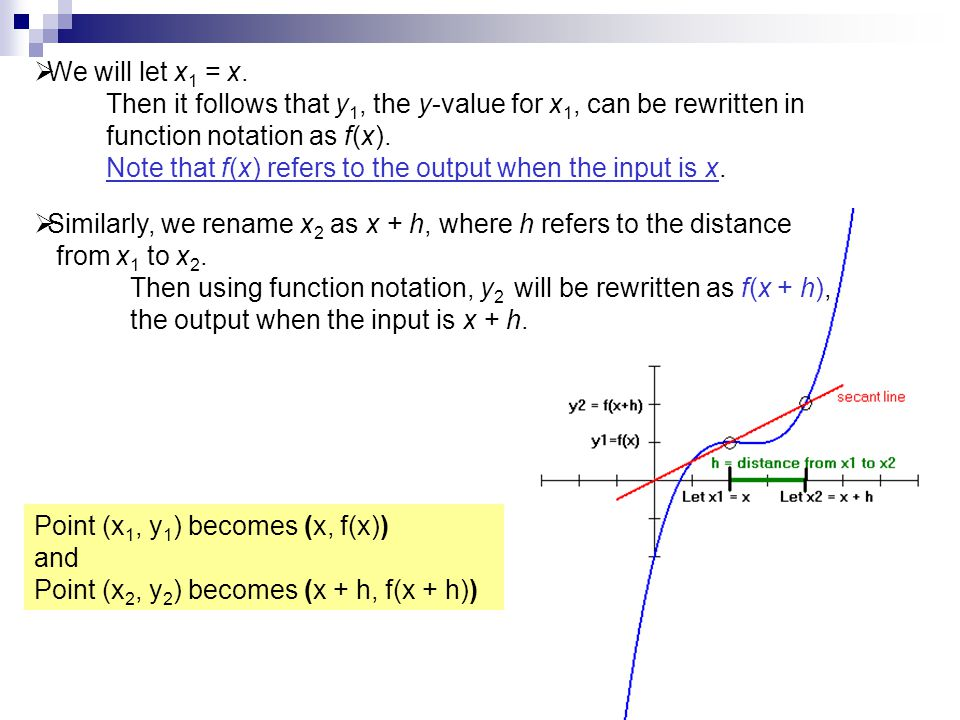 We will let x1 = x. Then it follows that y1, the y-value for x1, can be rewritten in function notation as f(x).