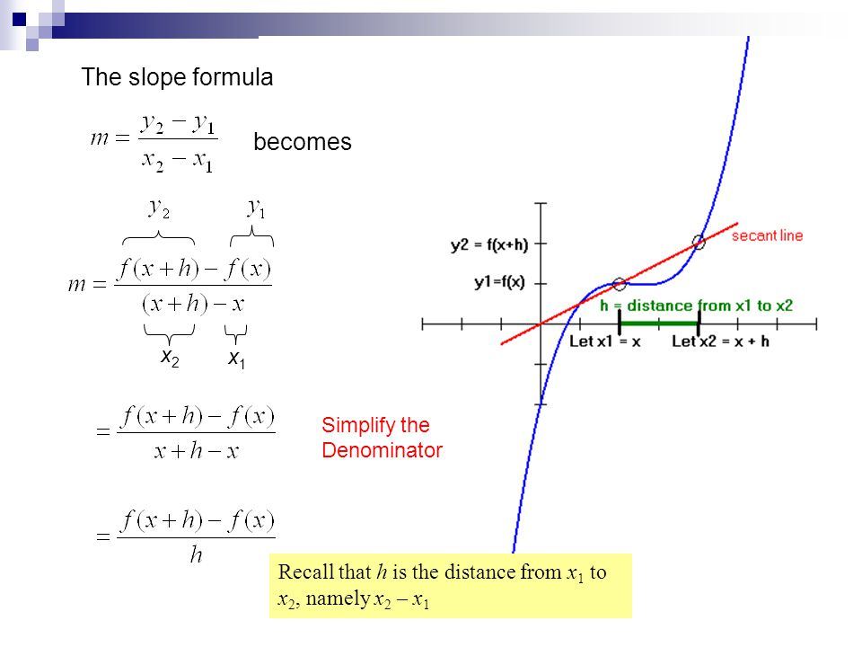 The slope formula becomes x1 x2 Simplify the Denominator