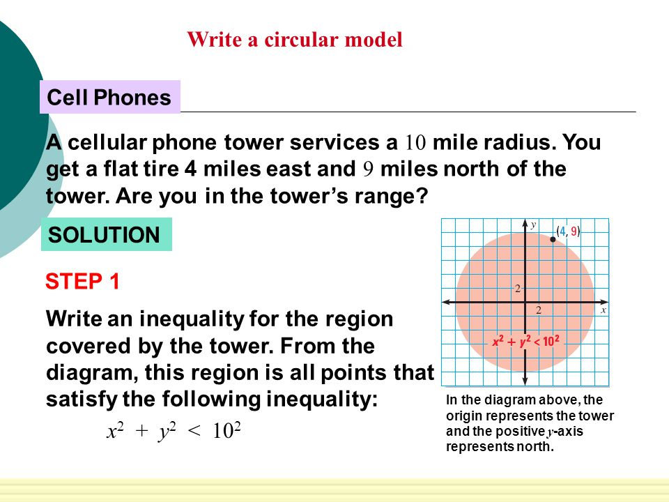 Write a circular model Cell Phones