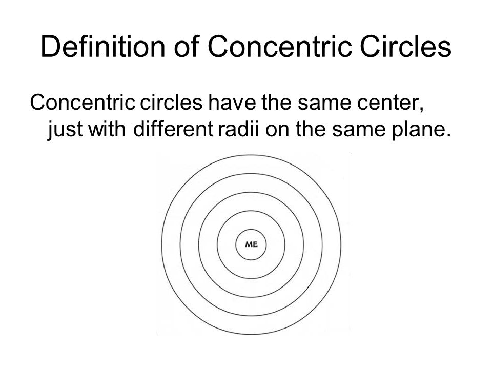 Definition of Concentric Circles
