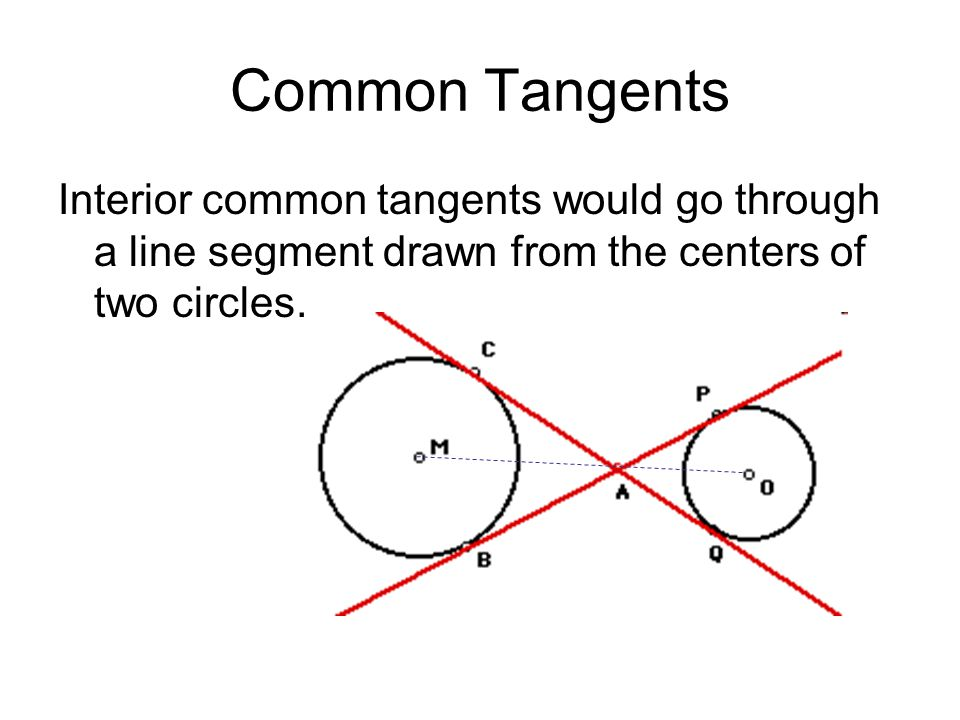 Common Tangents Interior common tangents would go through a line segment drawn from the centers of two circles.
