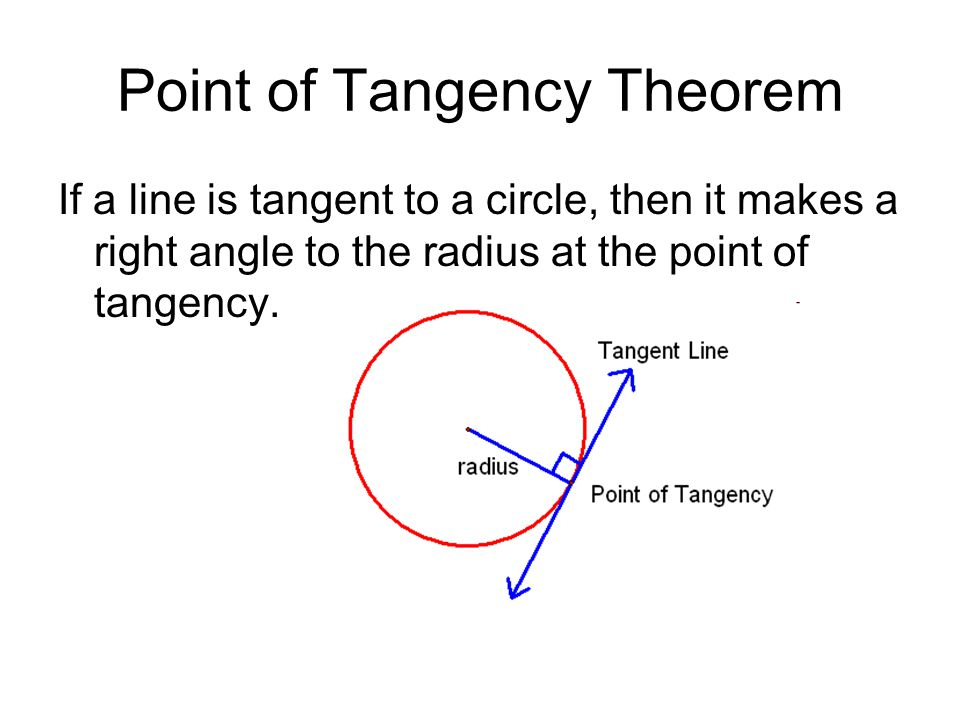 Point of Tangency Theorem