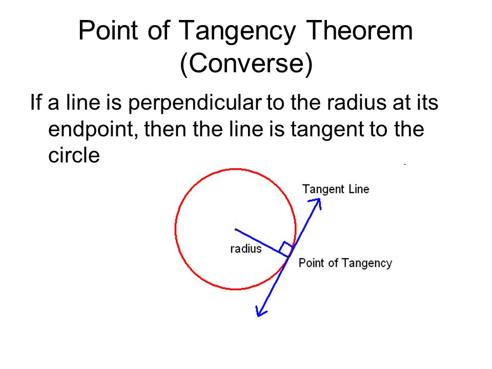 Point of Tangency Theorem (Converse)