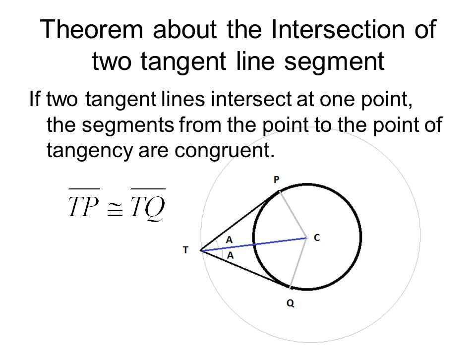 Theorem about the Intersection of two tangent line segment